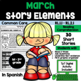 MARCH READING COMPREHENSION STORY ELEMENTS IN SPANISH DIGI