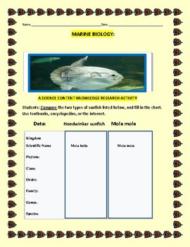 MARINE BIOOGY: COMPARE TWO TYPES OF OCEAN SUNFISH