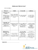 MARK THE TEXT IN SPANISH with RUBRIC in SPANISH. Marcar el Texto con rúbrica.
