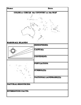 MARSHALL ISLANDS COUNTRY RESEARCH WORKSHEET