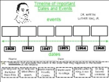Martin Luther King Literacy - PDF