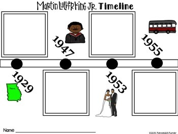 Martin Luther King Jr Timeline And Activities By Kennedy S Korner