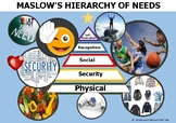 MASLOW'S HIERARCHY OF NEEDS - POSTER