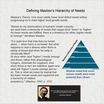 MASLOW'S HIERARCHY OF NEEDS: For Health Care Providers and Educators