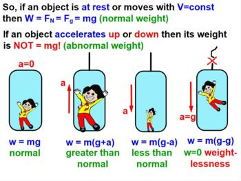 MASS & WEIGHT PHYSICS MECHANICS: Equations, diagrams, problems. Review Test Prep