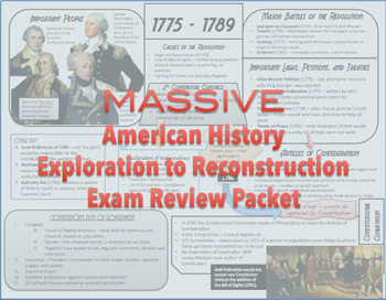 MASSIVE American History Exam Review - Exploration to Reconstruction