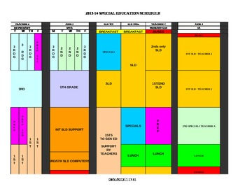 MASTER SCHEDULE FOR SPECIAL EDUCATION