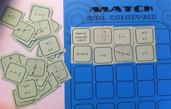 Match Slope Intercept Form Puzzle By Math Giraffe Tpt