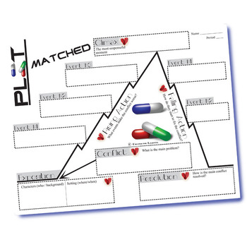 MATCHED Plot Chart Organizer (by Condie) - Freytag's Pyramid