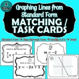 MATCHING / TASK CARDS - Graphing Lines from Standard Form