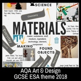 MATERIALS - theme mind-map interactive artist links - AQA