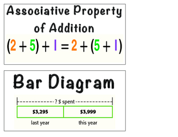 MATH: Addition vocabulary cards and strategy charts! PRINTABLE and IN COLOR!