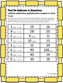Find the Unknown in Equations (Add, Sub & Multiplication) BINGO Algebra