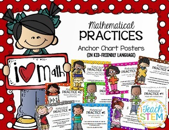 MATH CCSS Mathematical Practices Anchor Chart Classroom Posters
