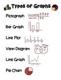 MATH CHART: Types of Graphs