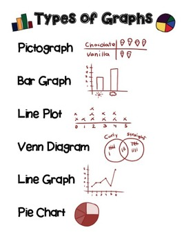 MATH CHART: Types of Graphs