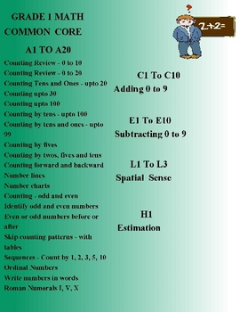 MATH COMMON CORE GRADE 1 - A1 TO A20 C1 TO C10 E1 TO E10 H1 L1 TO L3 ELEMENTARY