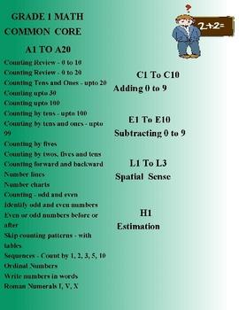 MATH COMMON CORE GRADE 1 - A1 TO A20 C1 TO C10 E1 TO E10 H