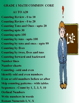 MATH COMMON CORE GRADE 1 A1 TO A20 - COUNTING ELEMENTARY