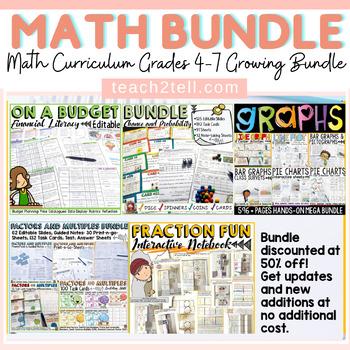 MATH CURRICULUM: GRADES 4-6: GROWING BUNDLE