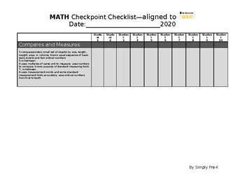 MATH Checkpoint Checklist Aligned to TS GOLD Assessment