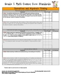 MATH Common Core-1st grade Standards Checklist- Proficiency Documentation sheets