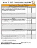 MATH Common Core-1st grade Standards Checklist- Proficienc
