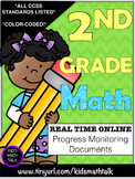 {COMMON CORE CHECKLIST}- 2nd grade Math Progress Monitoring Documents