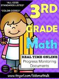 {Common Core Checklist}-3rd grade Math Progress Monitoring Documents