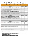 MATH Common Core-3rd grade Standards Checklist- Proficiency Documentation Sheets