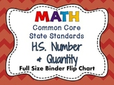 MATH Common Core Standards: HS Number & Quantity Full Size Binder Flip Chart