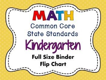 MATH Common Core Standards: Kindergarten Full Size Binder Flip Chart