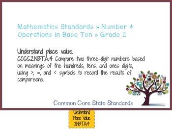 MATH Common Core State Standards: Grade 2 Full Size Binder Flip Chart