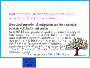MATH Common Core State Standards: Grade 3 Full Size Binder Flip Chart