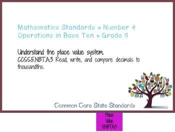MATH Common Core State Standards: Grade 5 Full Size Binder Flip Chart