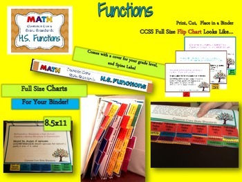 MATH Common Core State Standards: HS Functions Full Size Binder Flip Chart