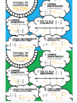 MATH: Comparing Fractions Strategies - Mini Student Visuals