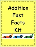 MATH FACT FAMILIES - Addition Fast Facts Kit for Learning