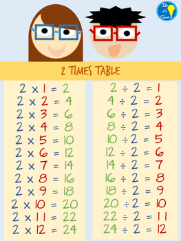 MATH FUN Timetable AND Division Practice|FLASHCARDS|CHARTS|WORKSHEETS