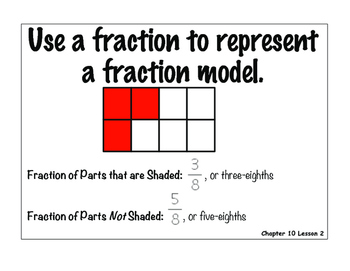 MATH: Fractions vocabulary cards and strategy charts! PRINTABLE and IN COLOR!
