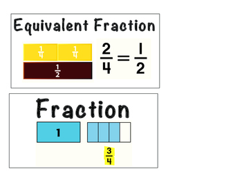 MATH: Fractions vocabulary cards and strategy charts! PRIN