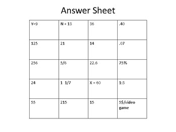 MATH HOMEWORK CCSS.6.EE AND NS REVIEW WEEK 13