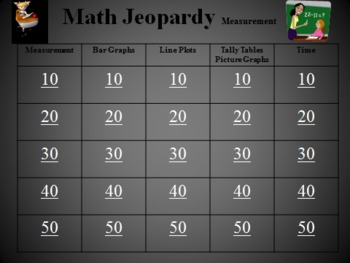 MATH JEOPARDY Interactive PowerPoint Grade 1-2 MEASUREMENT