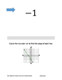 MATH MARATHON Find the Slope Given a Graph