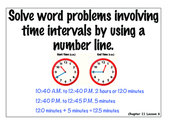 MATH: Measurement vocabulary cards and strategy charts! PRINTABLE and IN COLOR!
