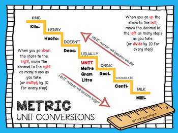 metric math