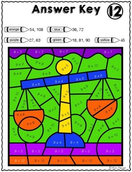 MATH Color by Number MULTIPLICATION REVIEW Facts 6, 7, 8, 9, 12