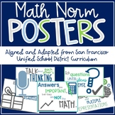 SFUSD MATH NORM POSTERS