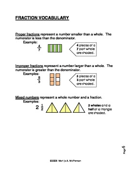 MATH NOTES: Fractions