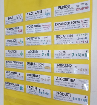 MATH OPERATIONS & ALGEBRAIC THINKING WORD WALL Freebie Sample! COMPOSITE & PRIME